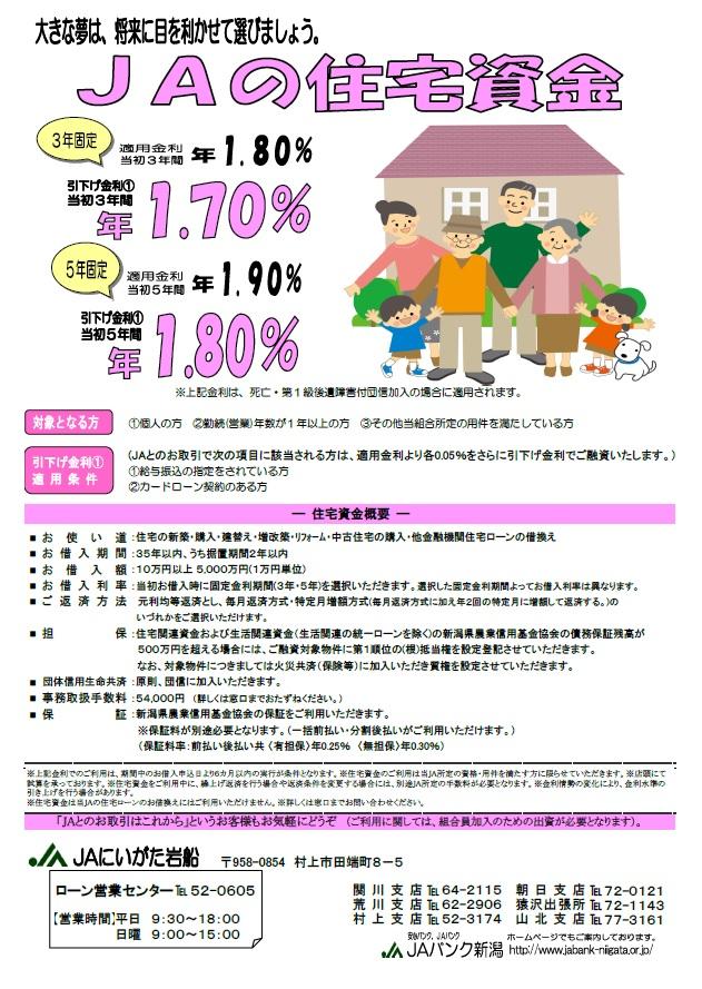 JAの住宅資金